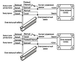 AL-150 инструкция - электромагнитный замок