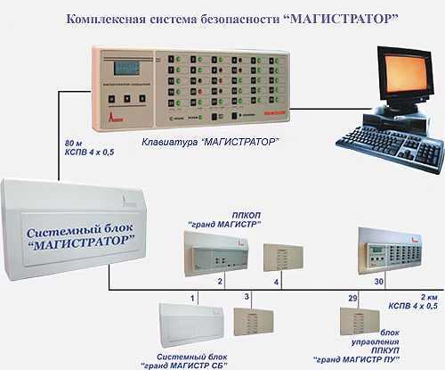АЗАС-АСПТ паспорт - прибор приемно-контрольный и управления пожарный
