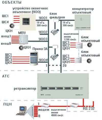 АТЛАС-20 паспорт - система передачи извещений