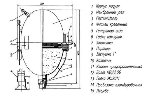 Буран 50КД инструкция - модуль порошкового пожаротушения