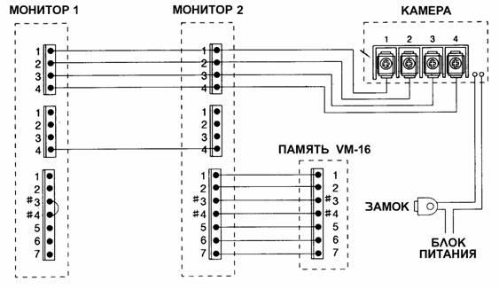 DPV-4HP инструкция - видеодомофон