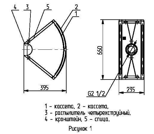ГЧС инструкция - генератор пены четырёхструйный сеточный