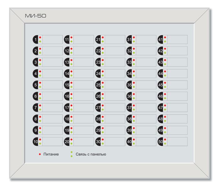 КОДОС МИ-50 паспорт - модуль индикации